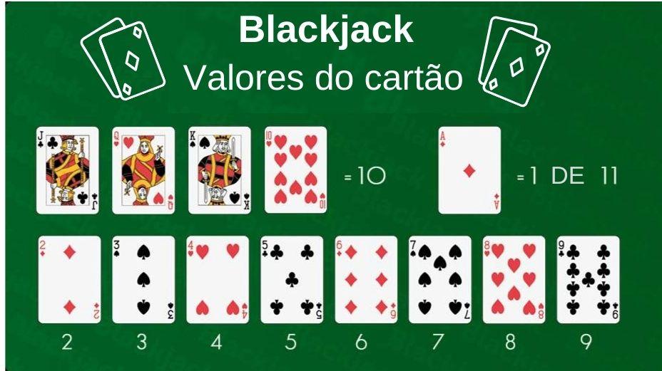 Blackjack Valores do cartão